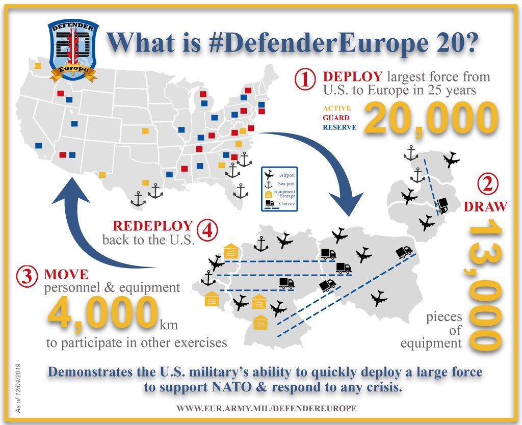 Defender Europe 20 – U.S. Army stellt konkrete Planungen vor