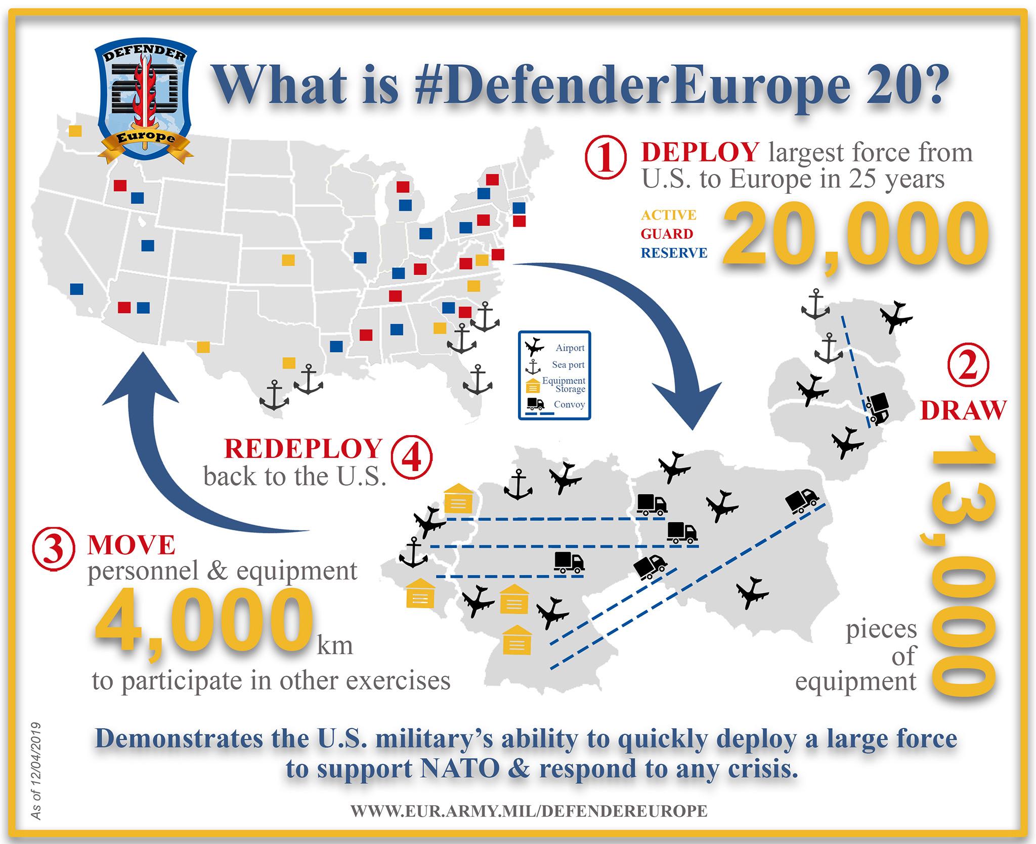 Image result for europe defender 2020