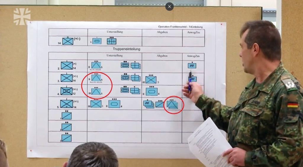 Division 2027 – Schwere Waffenträger ersetzen die Wiesel