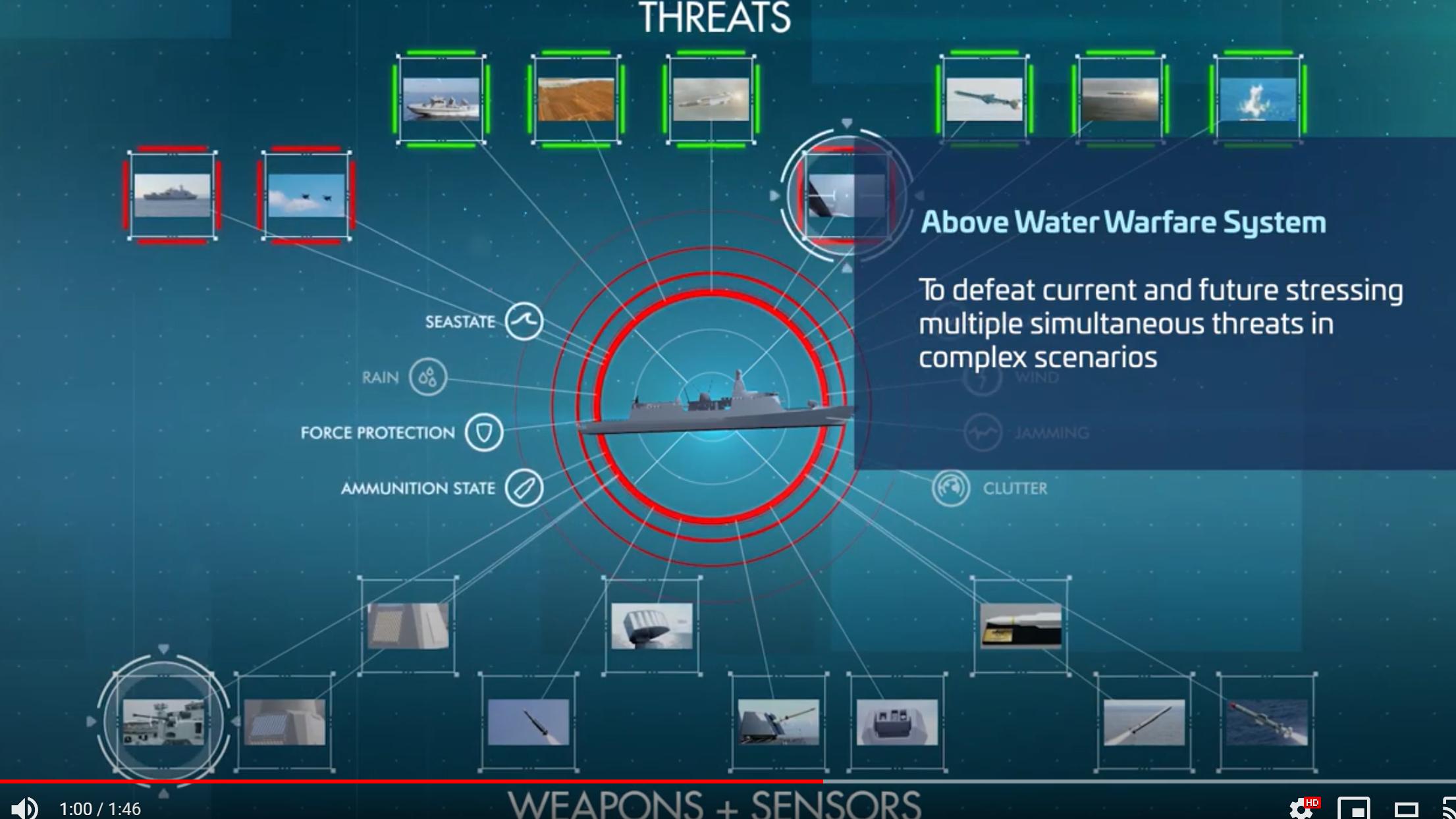 MKS 180 – Thales liefert das Führungs- und Waffeneinsatzsystem